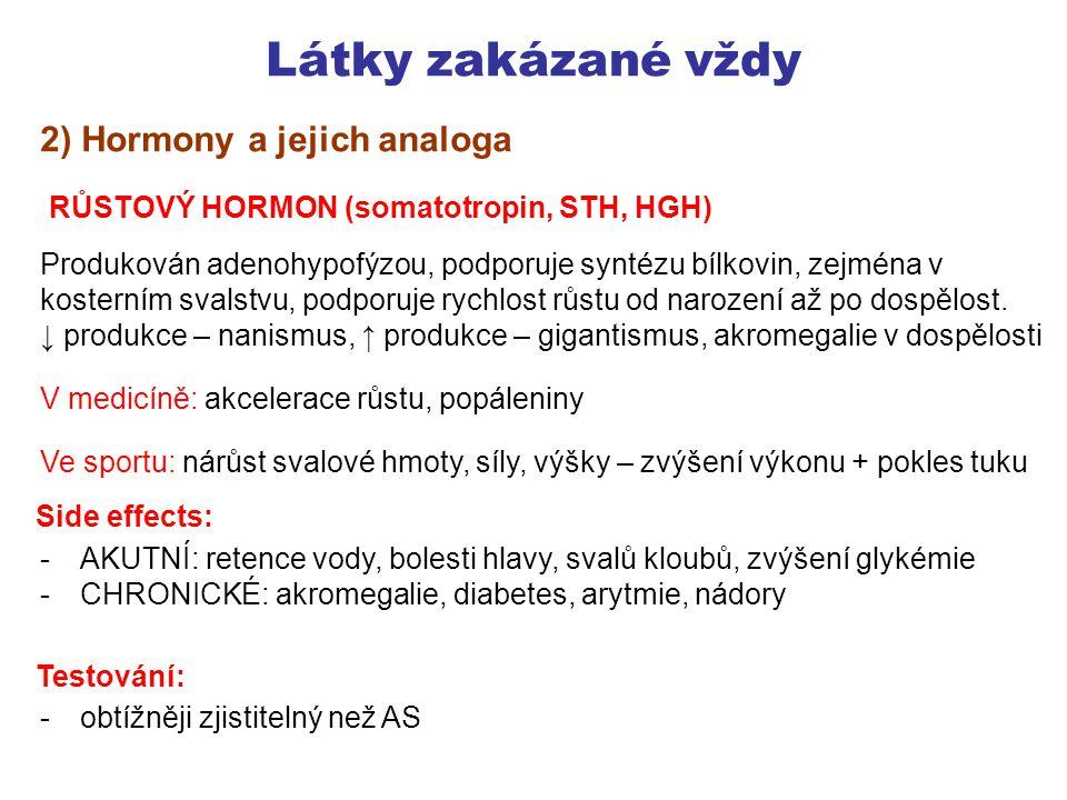 Látky zakázané vždy 2) Hormony a jejich analoga CHORIOGONÁDOTROPIN (HCG) A LUTEINIZAČNÍ HORMON (LH) – zakázány pouze u mužů.