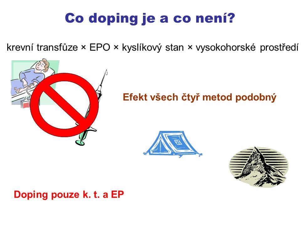 Vývoj v oblasti dopingu Vývoj nových látek, nebo způsobů kryjících použití zakázané látky, které nejde v antidopingových laboratořích zjistit.