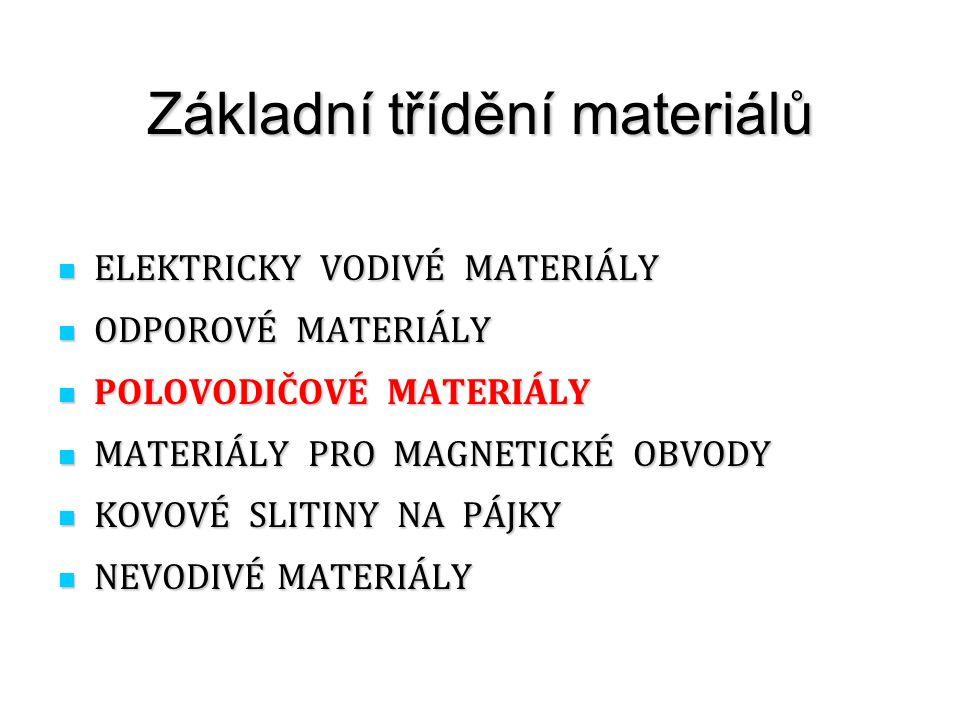 Základní třídění materiálů ELEKTRICKY VODIVÉ MATERIÁLY ELEKTRICKY VODIVÉ MATERIÁLY ODPOROVÉ MATERIÁLY ODPOROVÉ MATERIÁLY POLOVODIČOVÉ MATERIÁLY POLOVODIČOVÉ MATERIÁLY MATERIÁLY PRO MAGNETICKÉ OBVODY MATERIÁLY PRO MAGNETICKÉ OBVODY KOVOVÉ SLITINY NA PÁJKY KOVOVÉ SLITINY NA PÁJKY NEVODIVÉ MATERIÁLY NEVODIVÉ MATERIÁLY