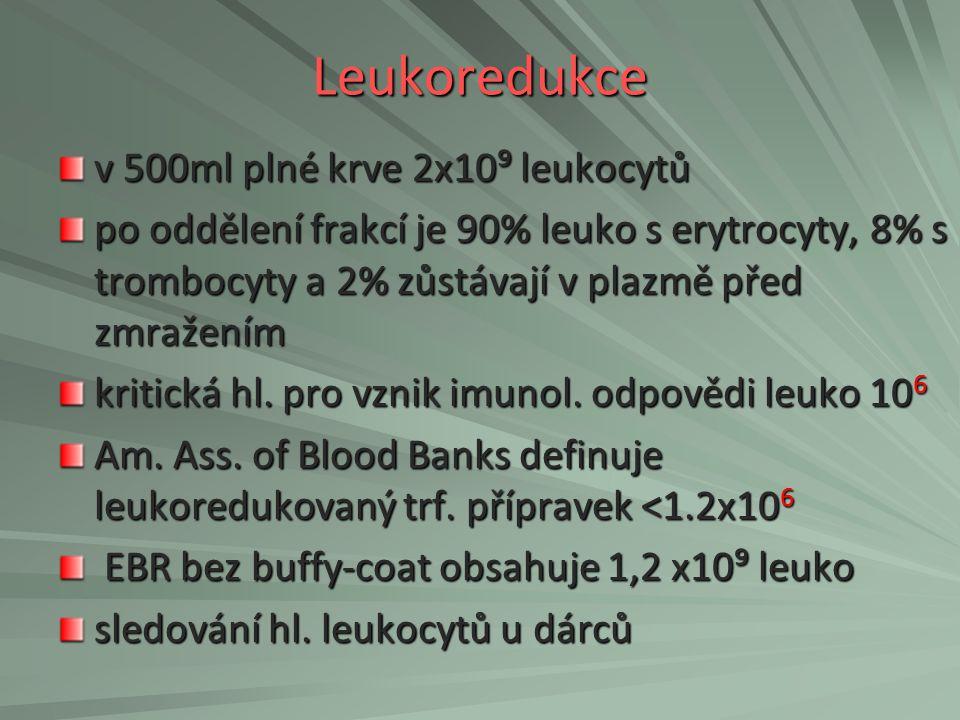 Leukoredukce v 500ml plné krve 2x10⁹ leukocytů po oddělení frakcí je 90% leuko s erytrocyty, 8% s trombocyty a 2% zůstávají v plazmě před zmražením kritická hl.