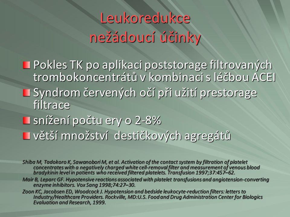 Náklady PRM na erykonc.od 1.1.