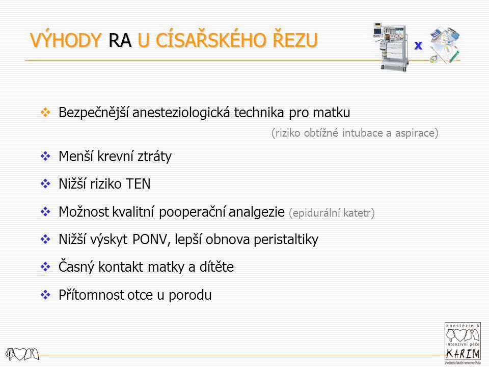  Bezpečnější anesteziologická technika pro matku (riziko obtížné intubace a aspirace)  Menší krevní ztráty  Nižší riziko TEN  Možnost kvalitní poo