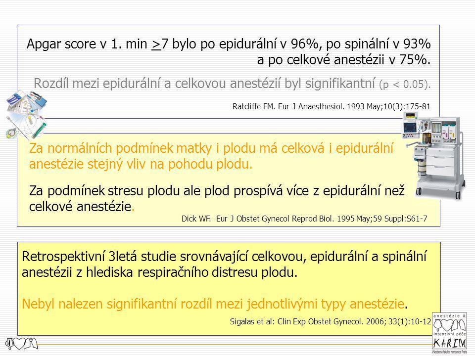 REGIONÁLNÍ VERSUS CELKOVÁ ANESTÉZIE U SC [Review 2006] REGIONÁLNÍ VERSUS CELKOVÁ ANESTÉZIE U SC 16 studií (1586 rodiček) PRO PRO REGIONÁLNÍ ANESTÉZII:  menší krevní ztráty  nižší rozdíl před a pooperačního HCT  méně častý pooperační třes PRO PRO CELKOVOU ANESTÉZII:  nižší výskyt nausey a zvracení Není signifikantní rozdíl Není signifikantní rozdíl mezi Apgar skóre v 1.