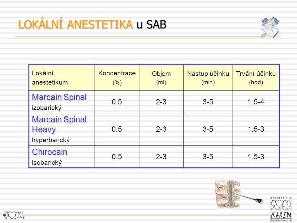 Lokální anestetikum Koncentrace (%) Objem (ml) Nástup účinku (min) Trvání účinku (hod) Marcain Spinal izobarický 0.52-33-51.5-4 Marcain Spinal Heavy h