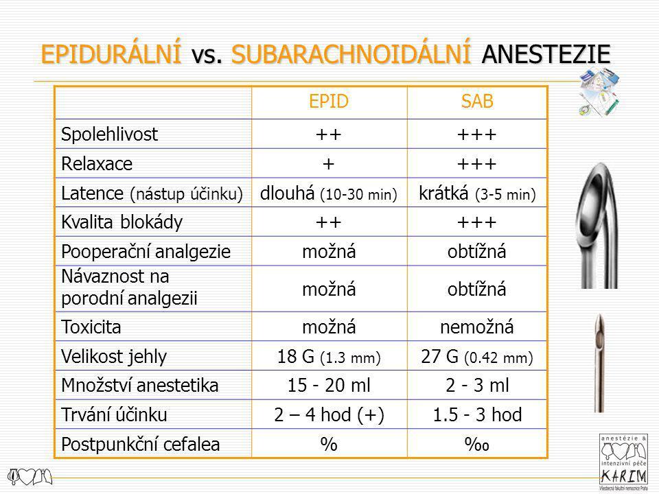 EPIDSAB Spolehlivost+++++ Relaxace++++ Latence (nástup účinku) dlouhá (10-30 min) krátká (3-5 min) Kvalita blokády+++++ Pooperační analgeziemožnáobtíž