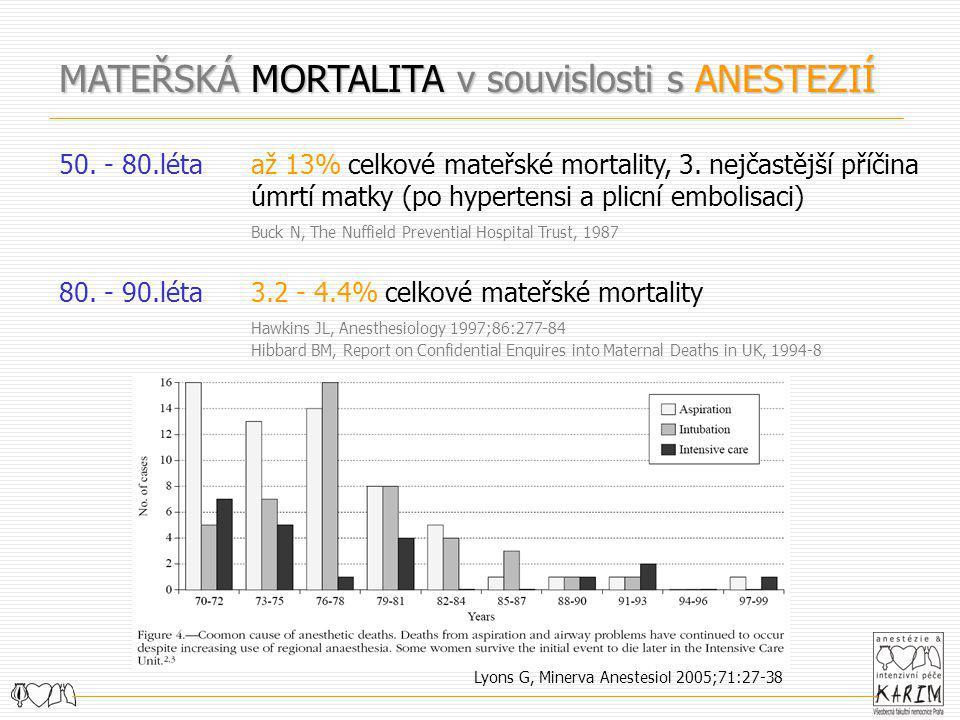 MATEŘSKÁ MORTALITA u SC Aspirace 33% Obtížná intubace/úvod do CA 22% Nedostatečná ventilace 15% Respirační selhání 3% Srdeční zástava během anestézie 22% Nejasné etio 5% Koonin LM, MMWR CDC Surveill Summ 1997;46:17-36 70.