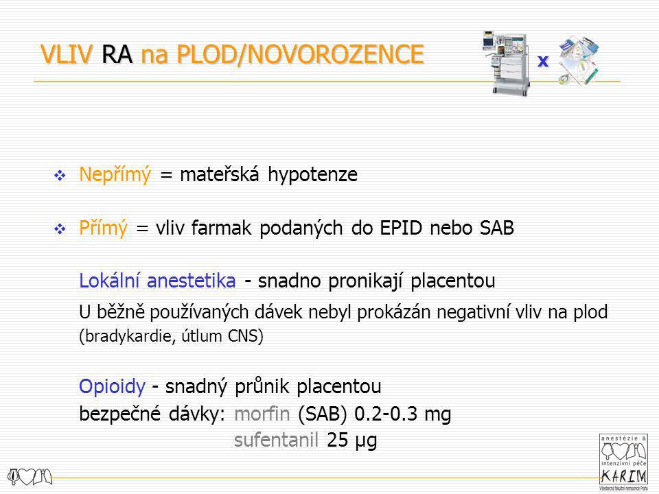  Těžký distres plodu  Akutní hypovolémie matky  Koagulopatie matky  Selhání RA  Odmítnutí RA matkou Chestnut DH, Obstetric Anesthesia 2004;421-459 x INDIKACE CELKOVÉ ANESTEZIE
