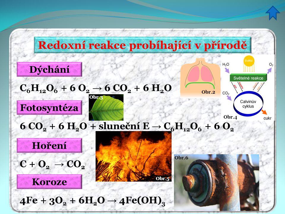 Redoxní reakce probíhající v přírodě Fotosyntéza 6 CO 2 + 6 H 2 O + sluneční E → C 6 H 12 O 6 + 6 O 2 Dýchání C 6 H 12 O 6 + 6 O 2 → 6 CO 2 + 6 H 2 O