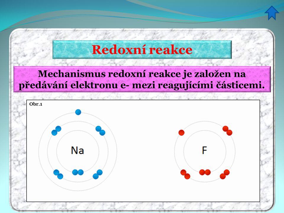 Redoxní reakce Mechanismus redoxní reakce je založen na předávání elektronu e- mezi reagujícími částicemi. Obr.1