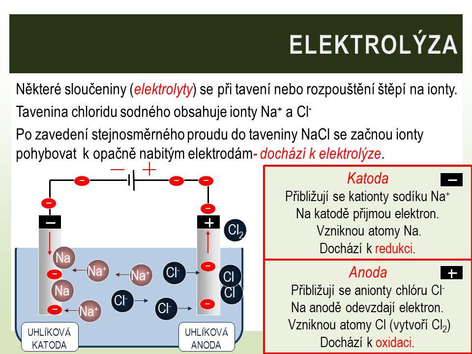 Některé sloučeniny ( elektrolyty ) se při tavení nebo rozpouštění štěpí na ionty. Tavenina chloridu sodného obsahuje ionty Na + a Cl - Po zavedení ste