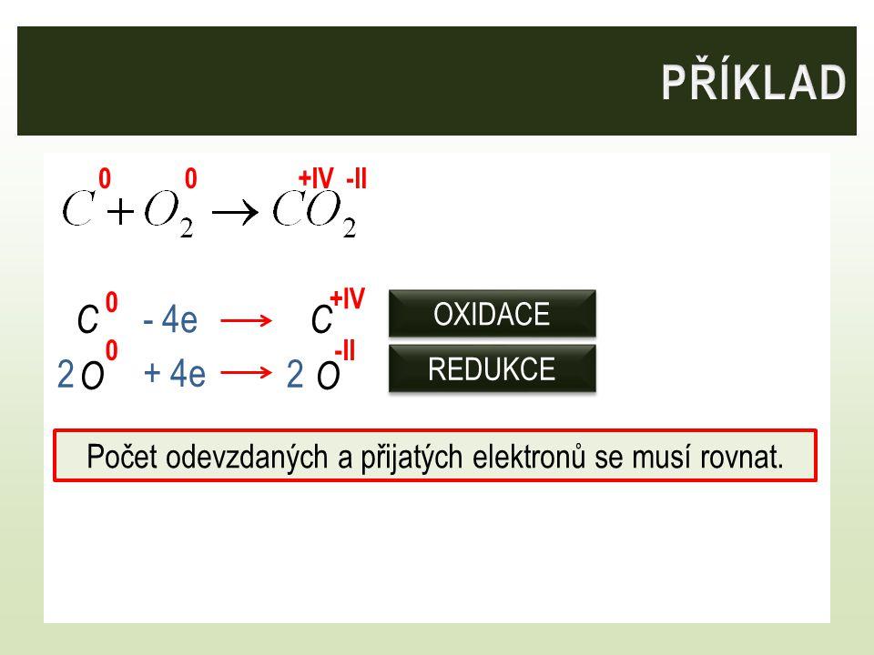 C C O O Počet odevzdaných a přijatých elektronů se musí rovnat. 00-II+IV 0 0-II +IV - 4e + 2e+ 4e 22 OXIDACE REDUKCE