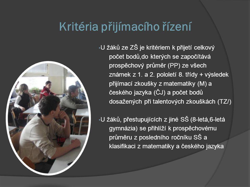 Kritéria přijímacího řízení U žáků ze ZŠ je kritériem k přijetí celkový počet bodů,do kterých se započítává prospěchový průměr (PP) ze všech známek z 1.
