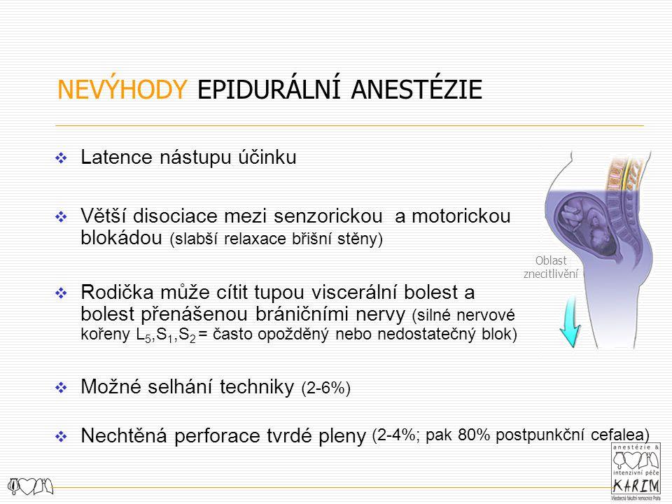 NEVÝHODY EPIDURÁLNÍ ANESTÉZIE  Latence nástupu účinku  Větší disociace mezi senzorickou a motorickou blokádou (slabší relaxace břišní stěny)  Rodička může cítit tupou viscerální bolest a bolest přenášenou bráničními nervy (silné nervové kořeny L 5,S 1,S 2 = často opožděný nebo nedostatečný blok)  Možné selhání techniky (2-6%)  Nechtěná perforace tvrdé pleny Oblast znecitlivění (2-4%; pak 80% postpunkční cefalea)