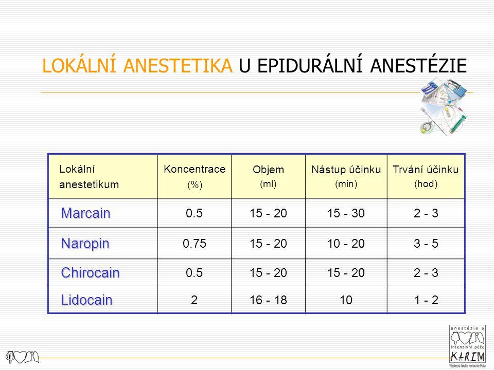 LOKÁLNÍ ANESTETIKA U EPIDURÁLNÍ ANESTÉZIE Lokální anestetikum Koncentrace (%) Objem (ml) Nástup účinku (min) Trvání účinku (hod) Marcain Marcain 0.515 - 2015 - 302 - 3 Naropin Naropin 0.7515 - 2010 - 203 - 5 Chirocain Chirocain 0.515 - 20 2 - 3 Lidocain Lidocain 216 - 18101 - 2