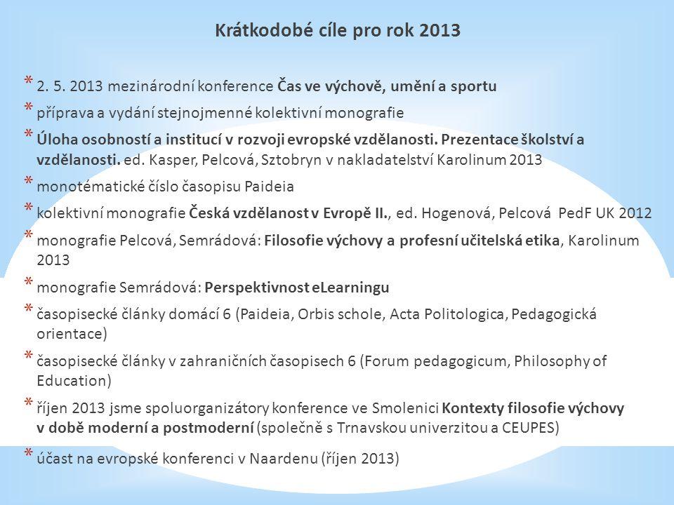 Krátkodobé cíle pro rok 2013 * 2.5.