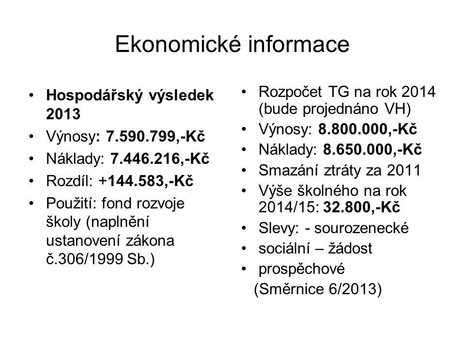 Ekonomické informace Hospodářský výsledek 2013 Výnosy: 7.590.799,-Kč Náklady: 7.446.216,-Kč Rozdíl: +144.583,-Kč Použití: fond rozvoje školy (naplnění