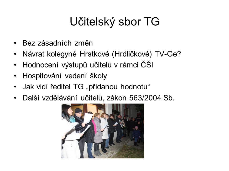 Učitelský sbor TG Bez zásadních změn Návrat kolegyně Hrstkové (Hrdličkové) TV-Ge.