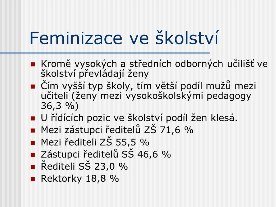 Feminizace ve školství Kromě vysokých a středních odborných učilišť ve školství převládají ženy Čím vyšší typ školy, tím větší podíl mužů mezi učiteli