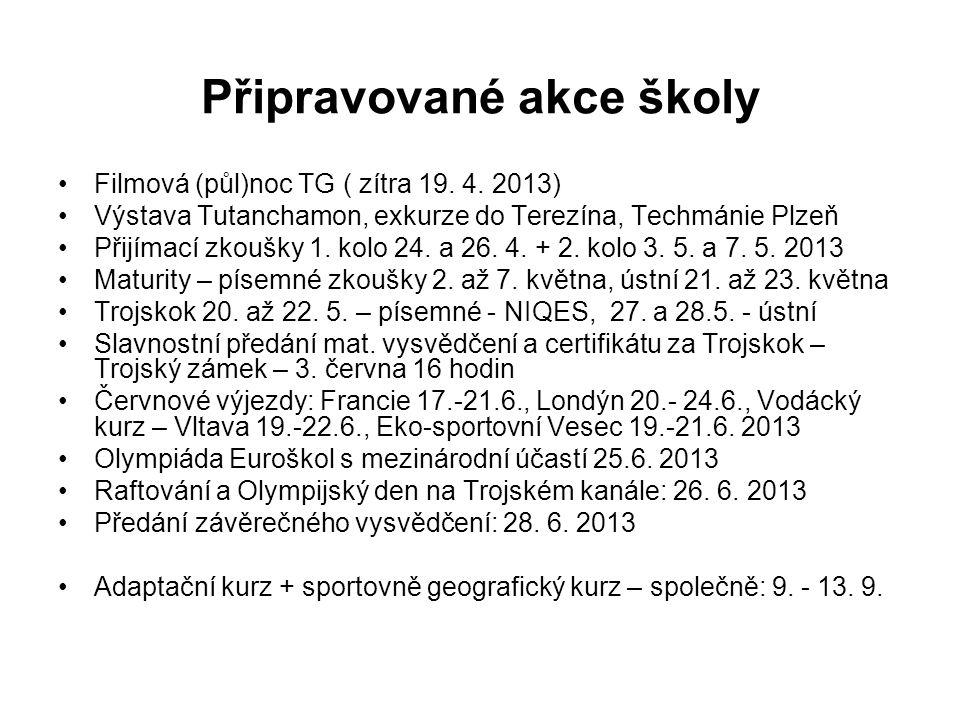 Připravované akce školy Filmová (půl)noc TG ( zítra 19. 4. 2013) Výstava Tutanchamon, exkurze do Terezína, Techmánie Plzeň Přijímací zkoušky 1. kolo 2