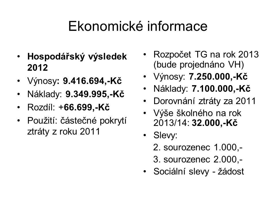 Ekonomické informace Hospodářský výsledek 2012 Výnosy: 9.416.694,-Kč Náklady: 9.349.995,-Kč Rozdíl: +66.699,-Kč Použití: částečné pokrytí ztráty z rok
