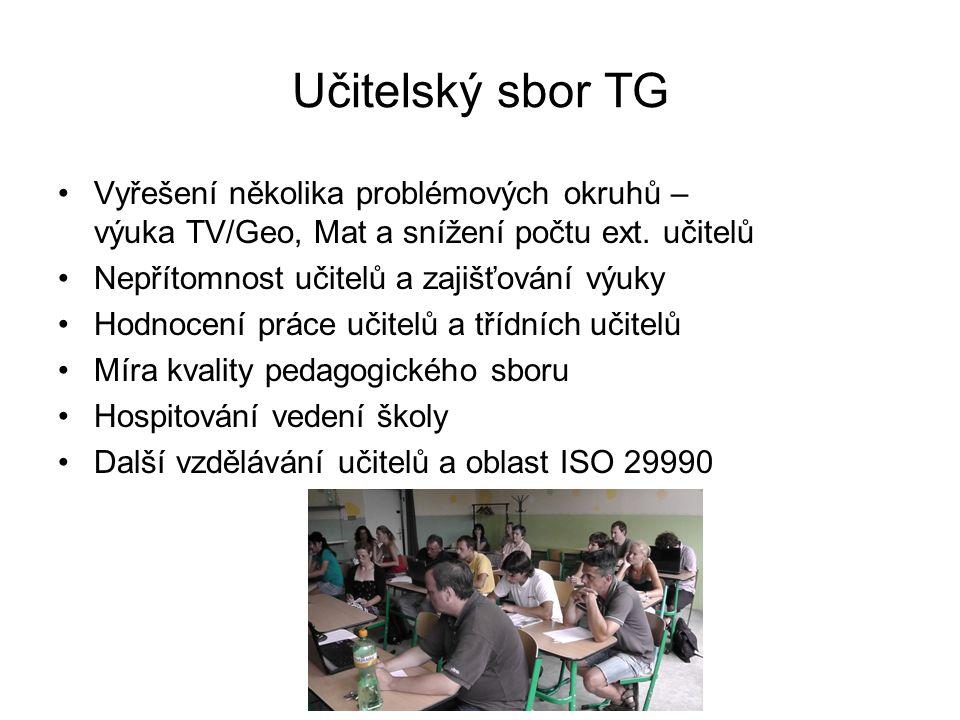 Učitelský sbor TG Vyřešení několika problémových okruhů – výuka TV/Geo, Mat a snížení počtu ext. učitelů Nepřítomnost učitelů a zajišťování výuky Hodn