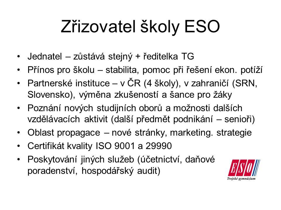 """Projekt Trojské trumfy """"Trojské trumfy pražským školám běží v rámci OPPA ode dne 1."""