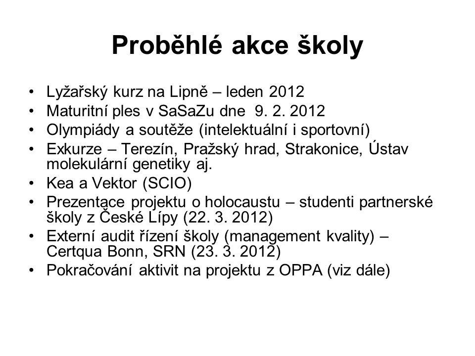 Proběhlé akce školy Lyžařský kurz na Lipně – leden 2012 Maturitní ples v SaSaZu dne 9.