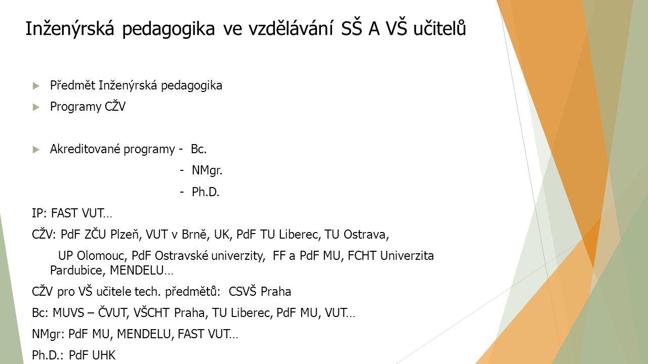 Inženýrská pedagogika ve vzdělávání SŠ A VŠ učitelů  Předmět Inženýrská pedagogika  Programy CŽV  Akreditované programy - Bc. - NMgr. - Ph.D. IP: F