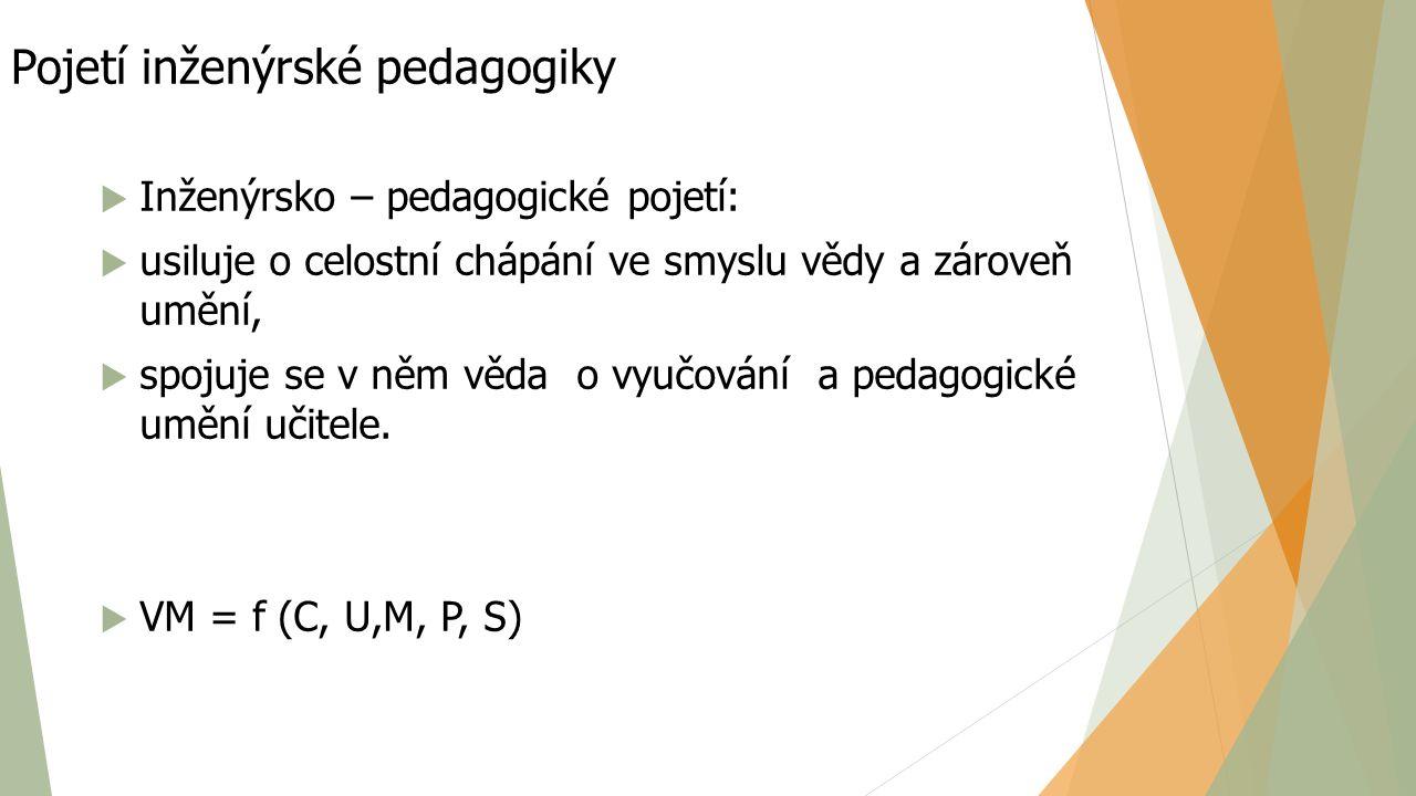 Pojetí inženýrské pedagogiky  Inženýrsko – pedagogické pojetí:  usiluje o celostní chápání ve smyslu vědy a zároveň umění,  spojuje se v něm věda o