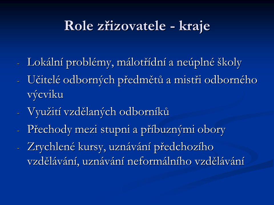 Role zřizovatele - kraje - Lokální problémy, málotřídní a neúplné školy - Učitelé odborných předmětů a mistři odborného výcviku - Využití vzdělaných o