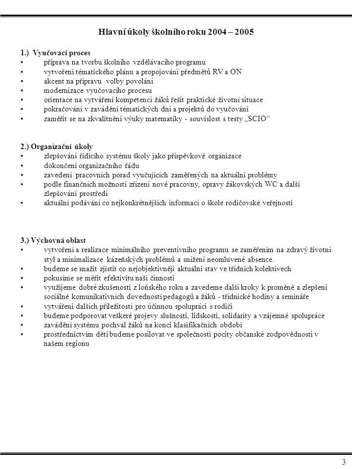 Hlavní úkoly školního roku 2004 – 2005 1.) Vyučovací proces příprava na tvorbu školního vzdělávacího programu vytvoření tématického plánu a propojován