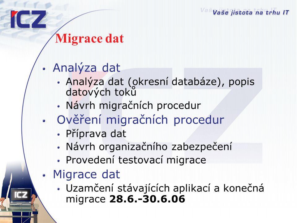 Migrace dat Analýza dat Analýza dat (okresní databáze), popis datových toků Návrh migračních procedur Ověření migračních procedur Příprava dat Návrh o