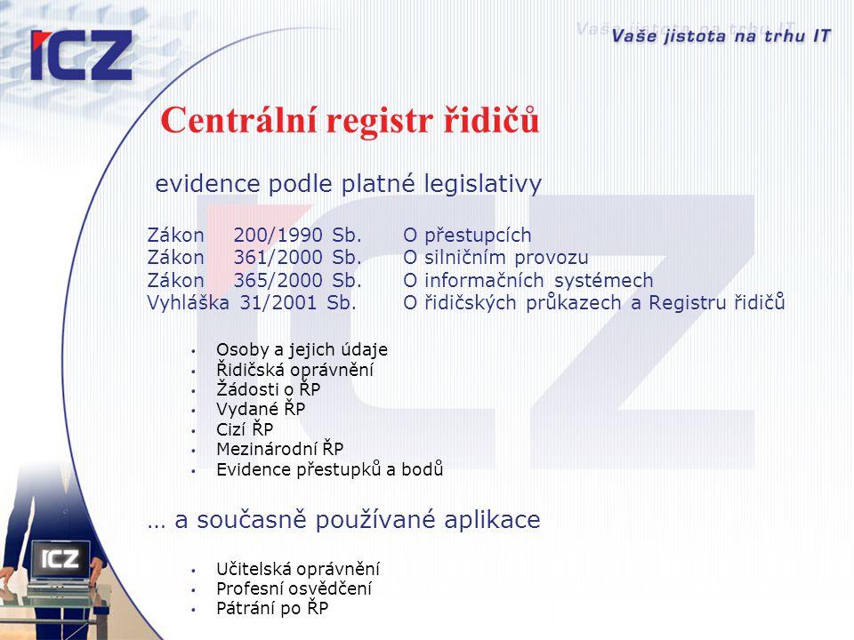 Centrální registr řidičů evidence podle platné legislativy Zákon 200/1990 Sb. O přestupcích Zákon 361/2000 Sb. O silničním provozu Zákon 365/2000 Sb.