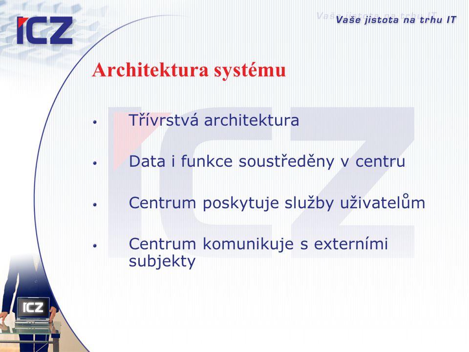 Architektura systému Třívrstvá architektura Data i funkce soustředěny v centru Centrum poskytuje služby uživatelům Centrum komunikuje s externími subj