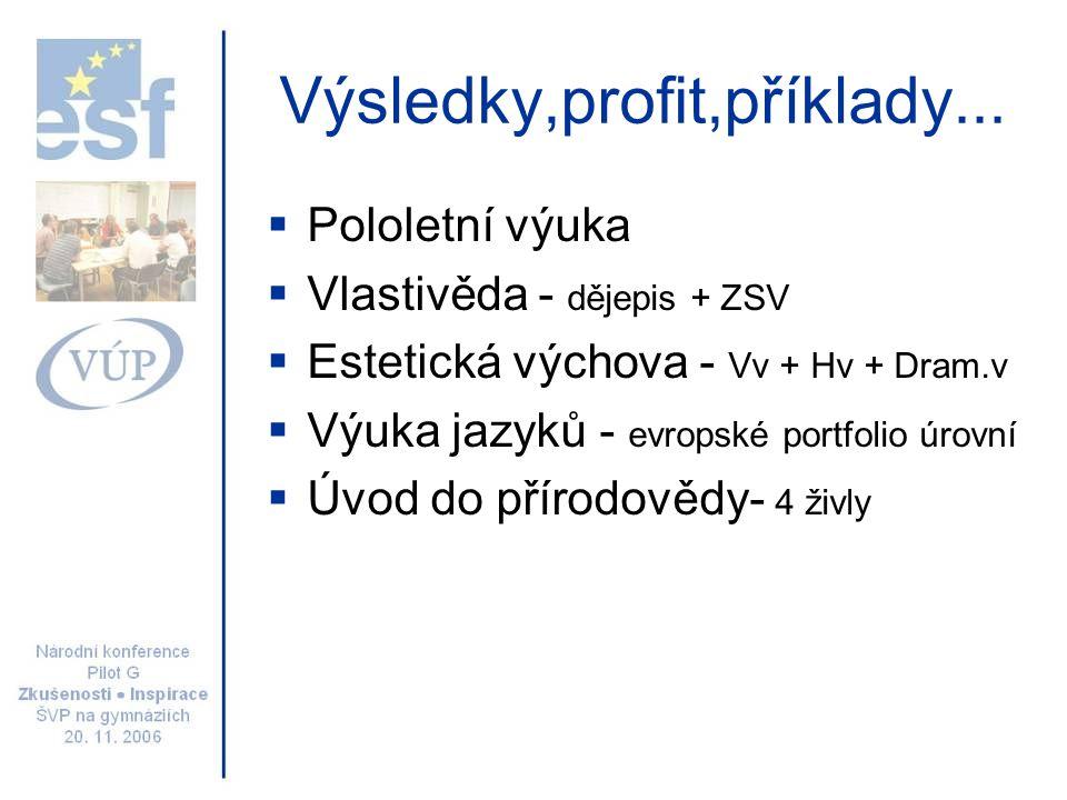 Výsledky,profit,příklady...  Pololetní výuka  Vlastivěda - dějepis + ZSV  Estetická výchova - Vv + Hv + Dram.v  Výuka jazyků - evropské portfolio