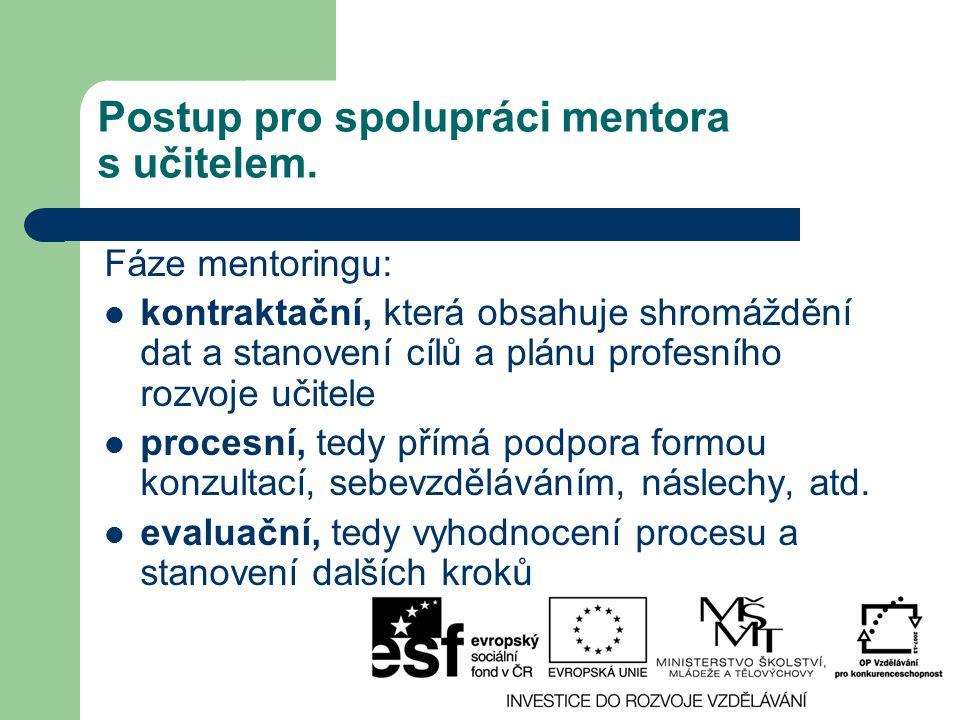Postup pro spolupráci mentora s učitelem. Fáze mentoringu: kontraktační, která obsahuje shromáždění dat a stanovení cílů a plánu profesního rozvoje uč