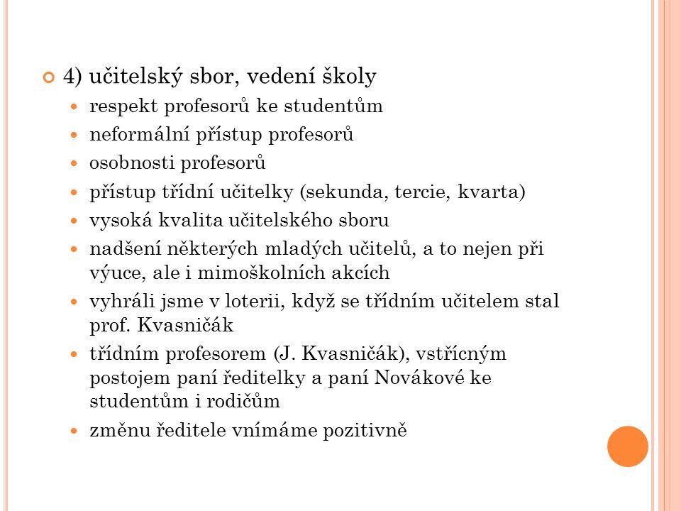4) učitelský sbor, vedení školy respekt profesorů ke studentům neformální přístup profesorů osobnosti profesorů přístup třídní učitelky (sekunda, terc