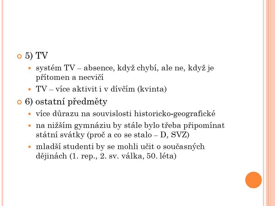 5) TV systém TV – absence, když chybí, ale ne, když je přítomen a necvičí TV – více aktivit i v dívčím (kvinta) 6) ostatní předměty více důrazu na sou