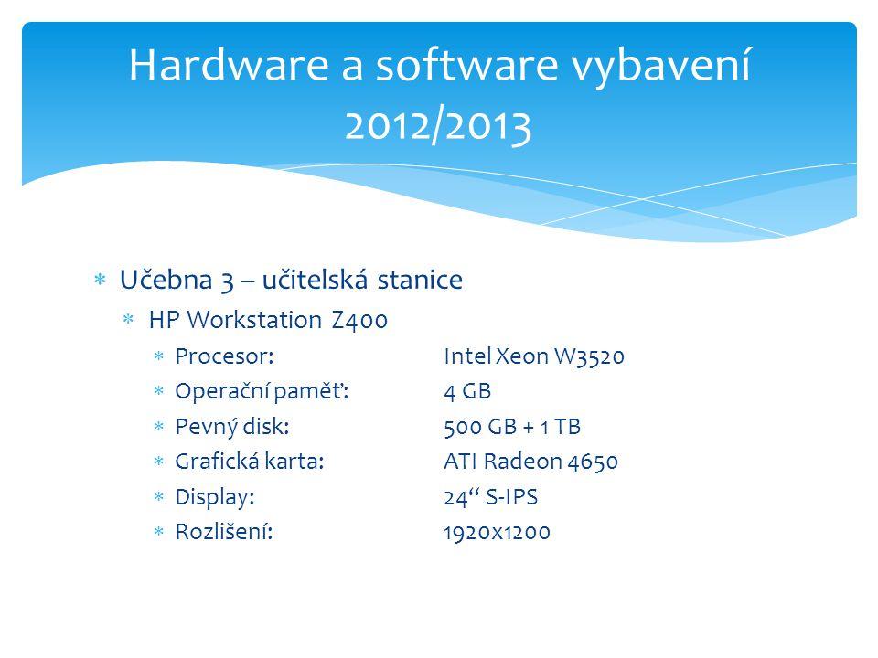 Učebna 3 – učitelská stanice  HP Workstation Z400  Procesor:Intel Xeon W3520  Operační paměť:4 GB  Pevný disk:500 GB + 1 TB  Grafická karta:ATI Radeon 4650  Display:24 S-IPS  Rozlišení:1920x1200 Hardware a software vybavení 2012/2013