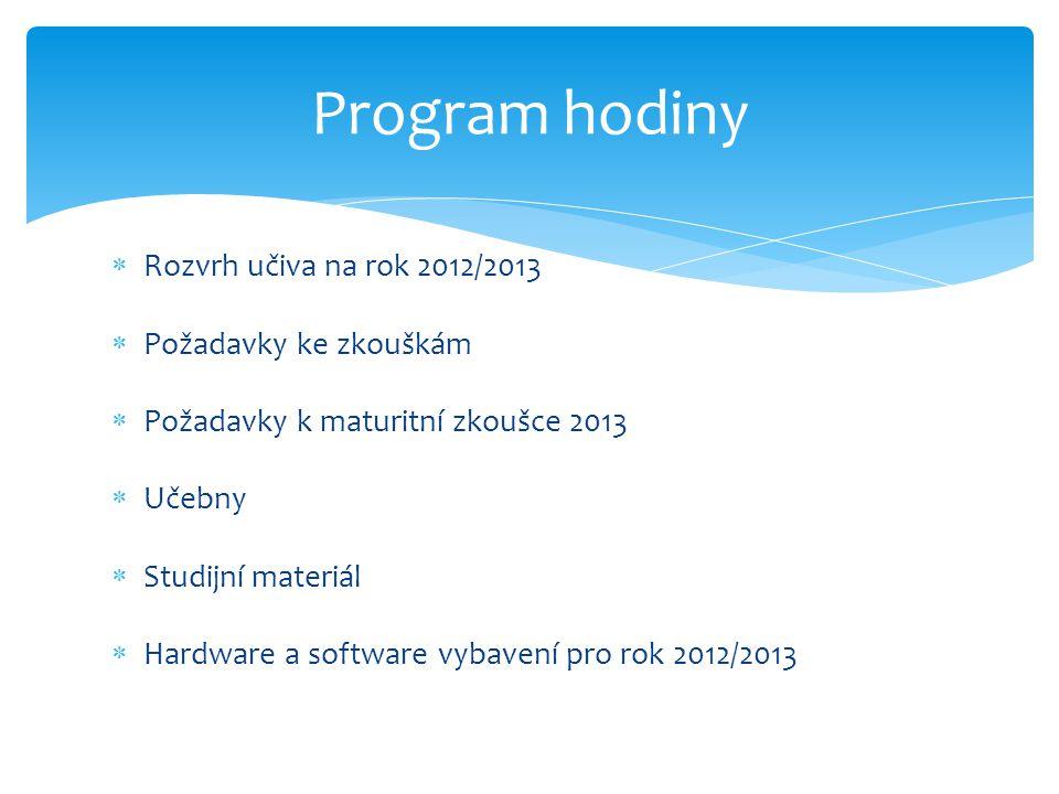  Učebna 3  HP dc7900 SFF  Procesor:Intel Core2Quad 8200  Operační paměť:4 GB  Pevný disk:250 GB  Intel HD graphics, Realtek Audio HD  Display:22 Wide  Rozlišení:1680x1050 Hardware a software vybavení 2012/2013
