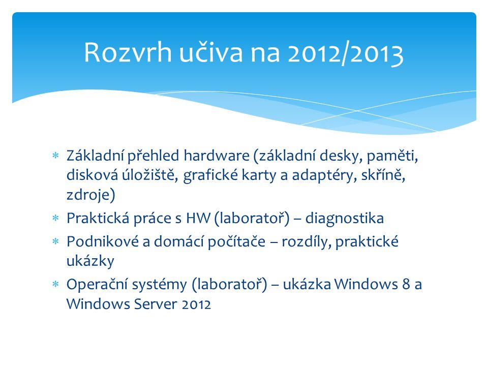  Základní přehled hardware (základní desky, paměti, disková úložiště, grafické karty a adaptéry, skříně, zdroje)  Praktická práce s HW (laboratoř) – diagnostika  Podnikové a domácí počítače – rozdíly, praktické ukázky  Operační systémy (laboratoř) – ukázka Windows 8 a Windows Server 2012 Rozvrh učiva na 2012/2013