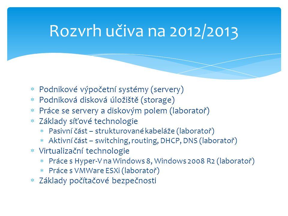  Podnikové výpočetní systémy (servery)  Podniková disková úložiště (storage)  Práce se servery a diskovým polem (laboratoř)  Základy síťové technologie  Pasivní část – strukturované kabeláže (laboratoř)  Aktivní část – switching, routing, DHCP, DNS (laboratoř)  Virtualizační technologie  Práce s Hyper-V na Windows 8, Windows 2008 R2 (laboratoř)  Práce s VMWare ESXi (laboratoř)  Základy počítačové bezpečnosti Rozvrh učiva na 2012/2013