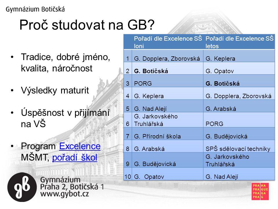 Proč studovat na GB.