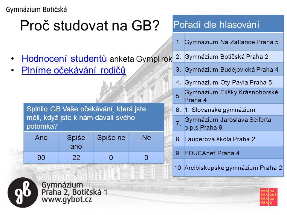Proč studovat na GB? Hodnocení studentů anketa Gympl rokuHodnocení studentů Plníme očekávání rodičů
