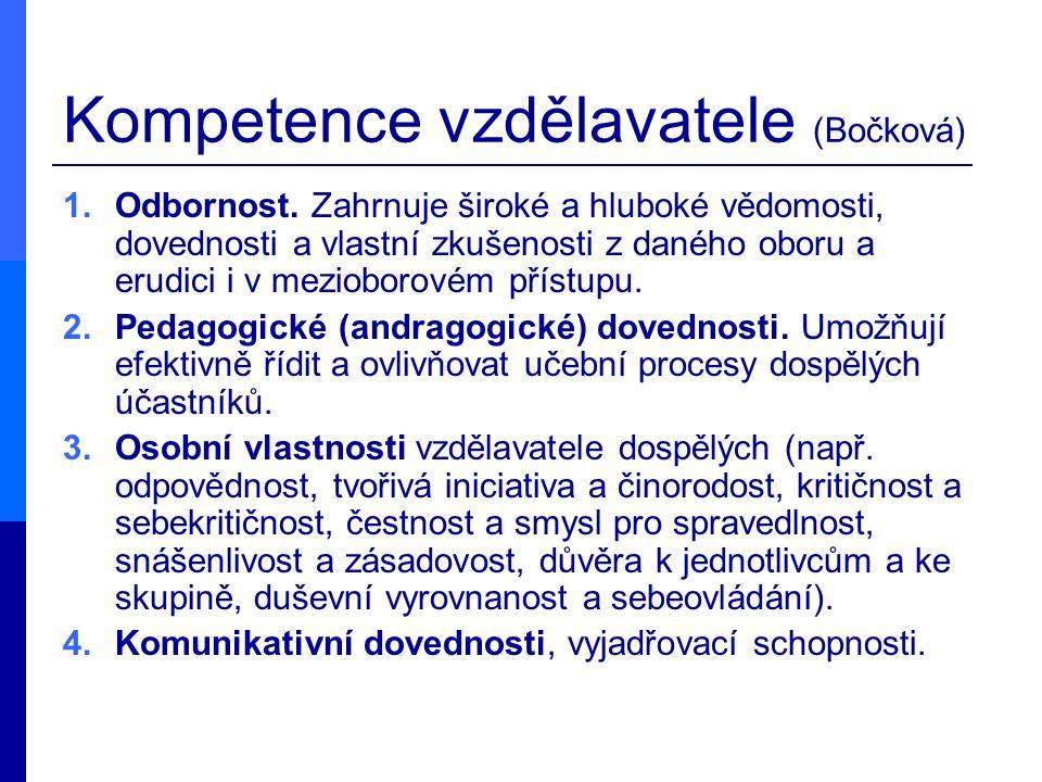 Kompetence vzdělavatele (Bočková) 1.Odbornost. Zahrnuje široké a hluboké vědomosti, dovednosti a vlastní zkušenosti z daného oboru a erudici i v mezio