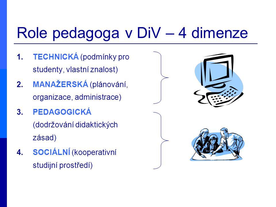 Role pedagoga v DiV – 4 dimenze 1.TECHNICKÁ (podmínky pro studenty, vlastní znalost) 2.MANAŽERSKÁ (plánování, organizace, administrace) 3.PEDAGOGICKÁ