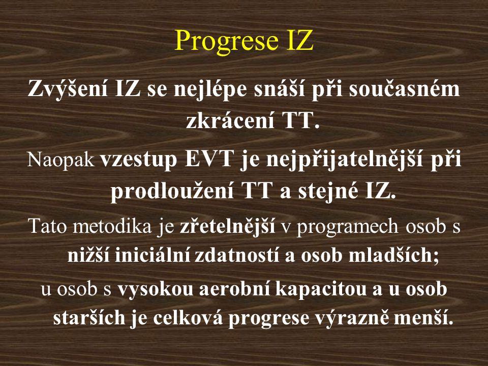 Progrese IZ Zvýšení IZ se nejlépe snáší při současném zkrácení TT. Naopak vzestup EVT je nejpřijatelnější při prodloužení TT a stejné IZ. Tato metodik
