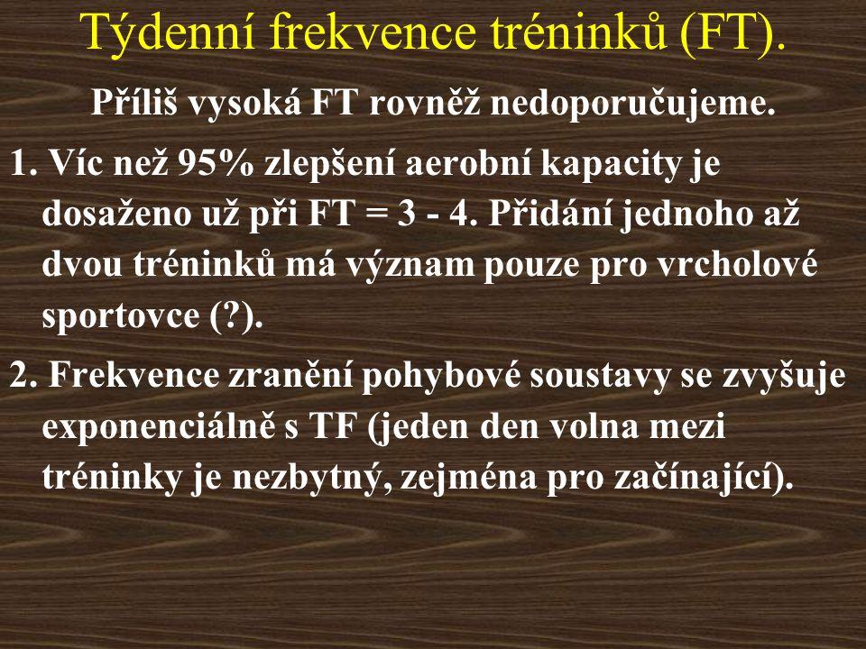 Týdenní frekvence tréninků (FT). Příliš vysoká FT rovněž nedoporučujeme. 1. Víc než 95% zlepšení aerobní kapacity je dosaženo už při FT = 3 - 4. Přidá