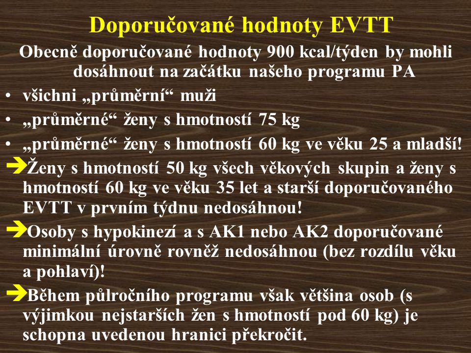 """Doporučované hodnoty EVTT Obecně doporučované hodnoty 900 kcal/týden by mohli dosáhnout na začátku našeho programu PA všichni """"průměrní muži """"průměrné ženy s hmotností 75 kg """"průměrné ženy s hmotností 60 kg ve věku 25 a mladší."""