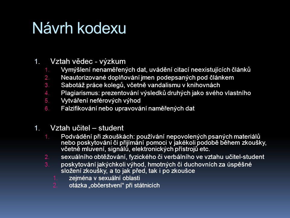 Návrh kodexu 1. Vztah vědec - výzkum 1. Vymýšlení nenaměřených dat, uvádění citací neexistujících článků 2. Neautorizované doplňování jmen podepsaných